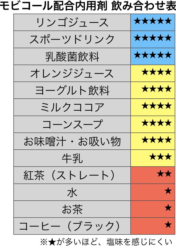f:id:huji7:20201023200743p:plain