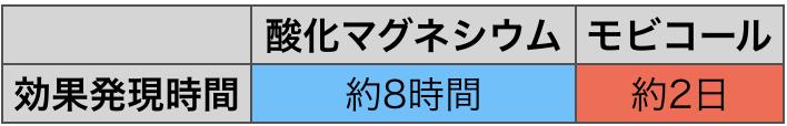 f:id:huji7:20201023220613p:plain