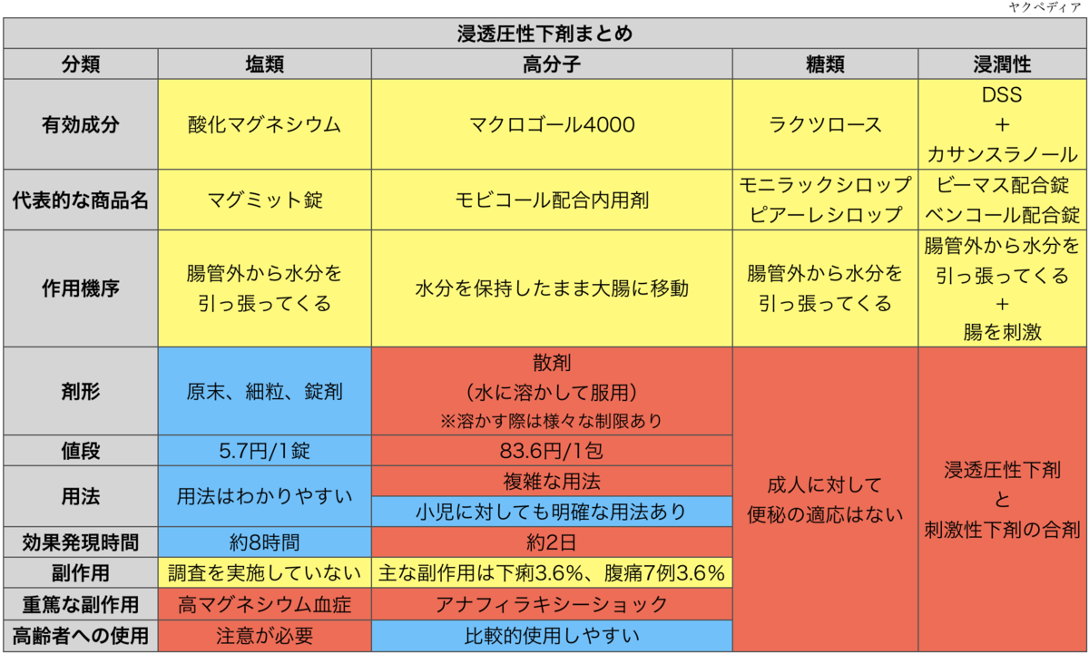 f:id:huji7:20201023221348p:plain