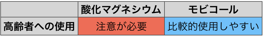 f:id:huji7:20201023221750p:plain
