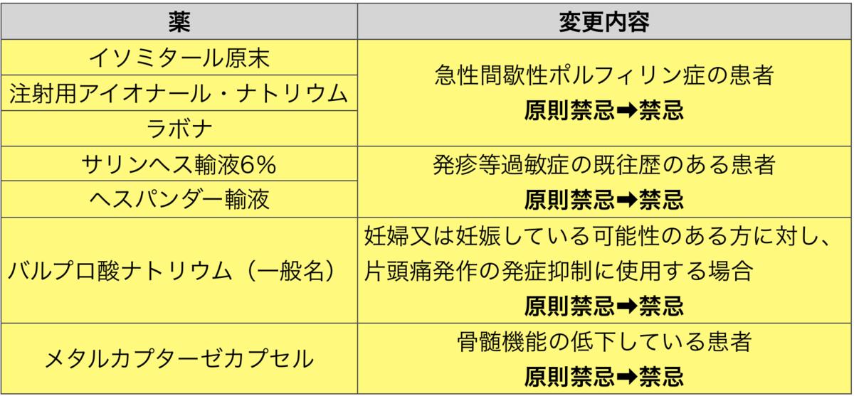 f:id:huji7:20201103222437p:plain