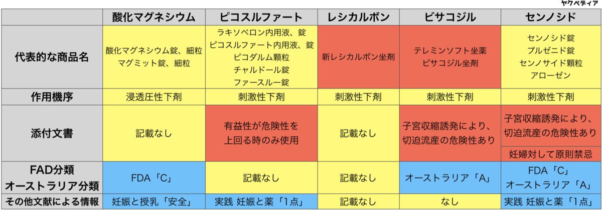 f:id:huji7:20201105000959p:plain