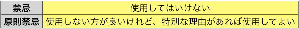 f:id:huji7:20201108004417p:plain