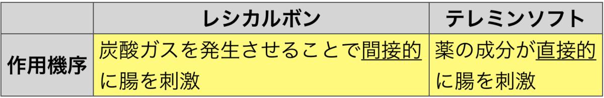 f:id:huji7:20201108183152p:plain