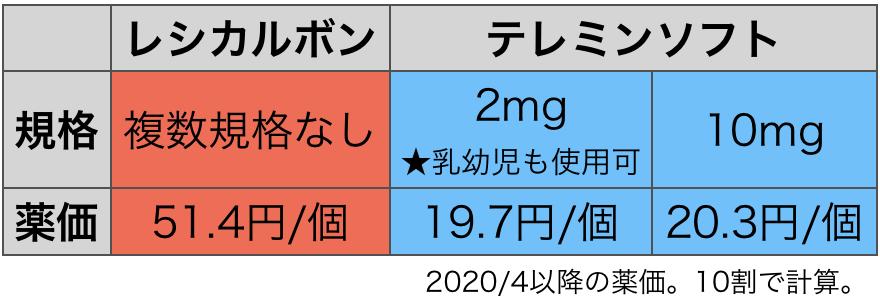 f:id:huji7:20201108185205p:plain
