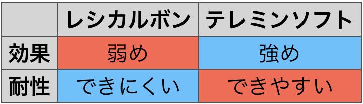 f:id:huji7:20201108185332p:plain
