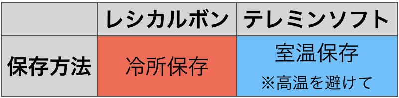 f:id:huji7:20201108190411p:plain