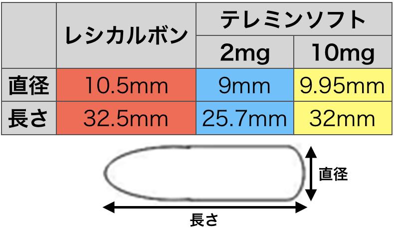 f:id:huji7:20201108192331p:plain