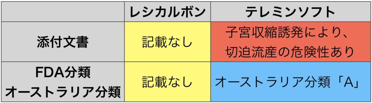 f:id:huji7:20201108194233p:plain