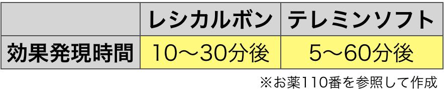 f:id:huji7:20201108201529p:plain
