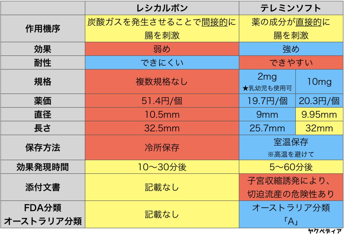 f:id:huji7:20201109222258p:plain