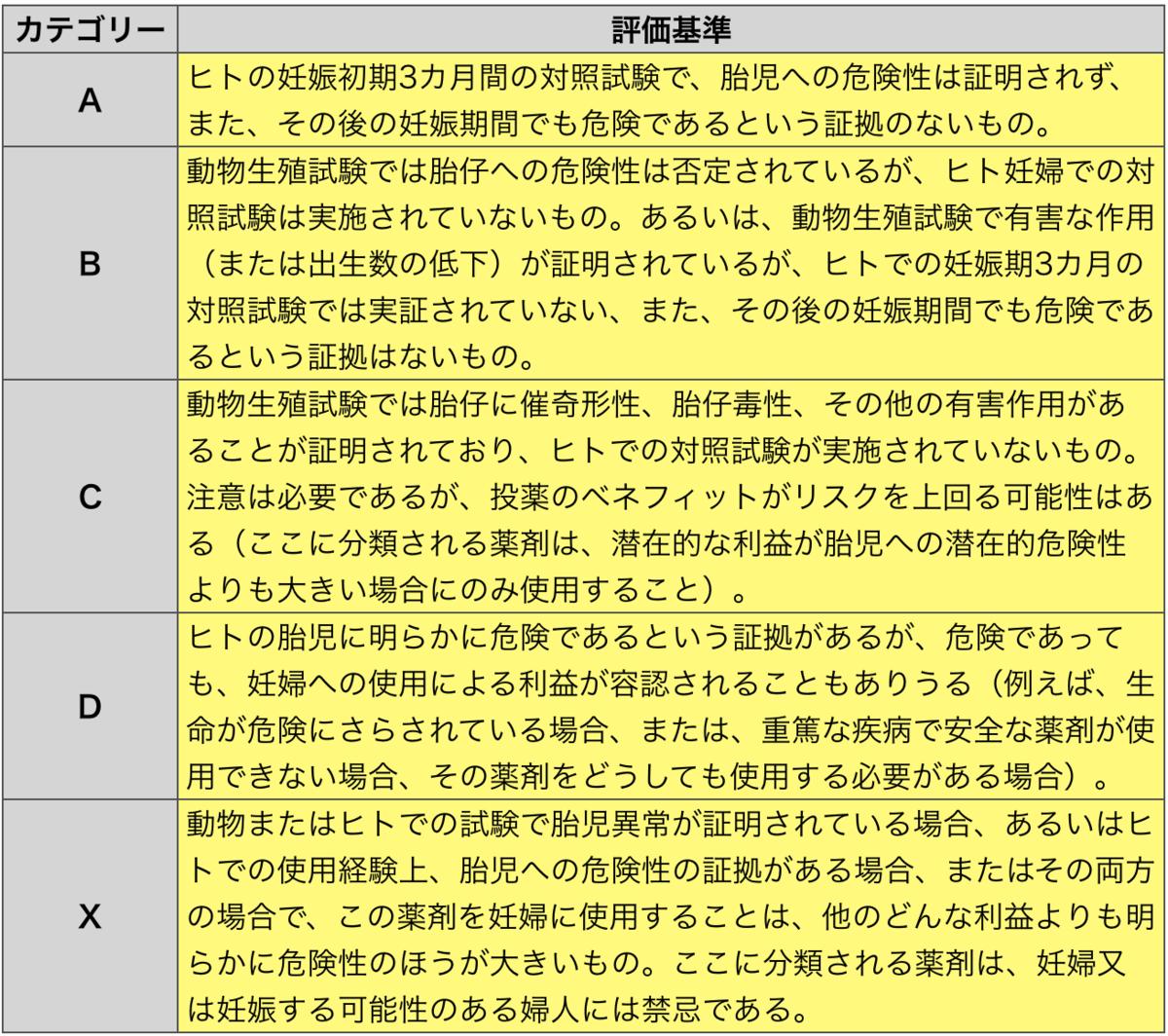 f:id:huji7:20201113003337p:plain
