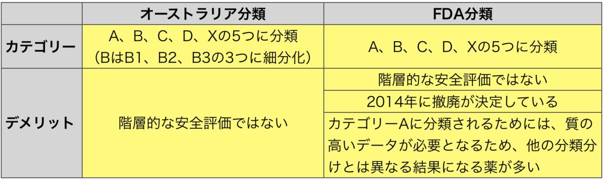 f:id:huji7:20201114202059p:plain