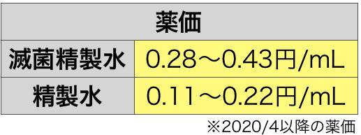 f:id:huji7:20201122223117p:plain