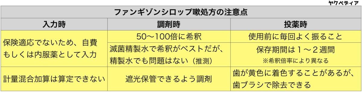 f:id:huji7:20201127024643p:plain
