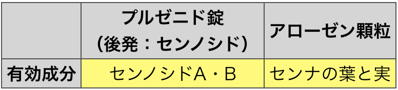 f:id:huji7:20201128235141p:plain
