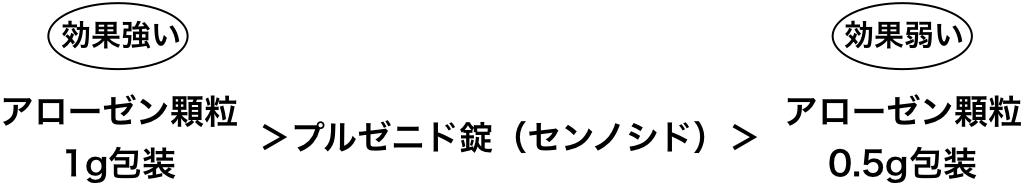 f:id:huji7:20201129000808p:plain