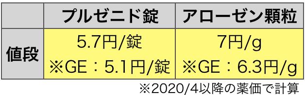 f:id:huji7:20201129003209p:plain