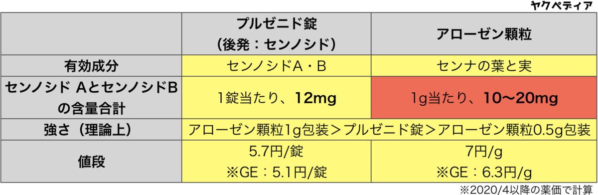 f:id:huji7:20201129011132p:plain