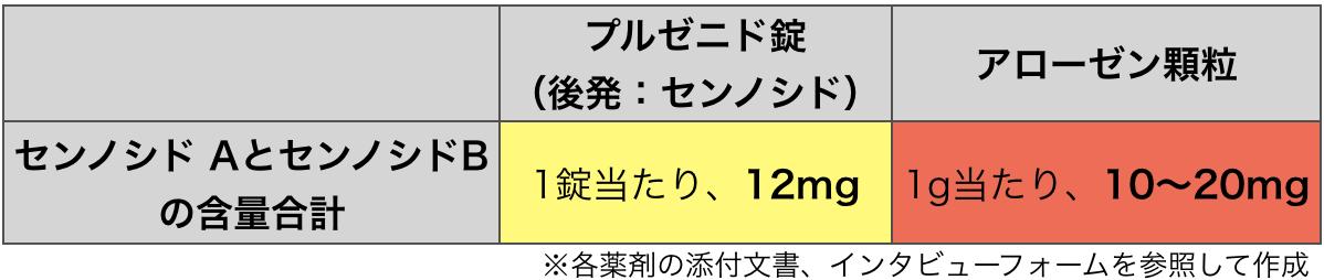 f:id:huji7:20201129011312p:plain