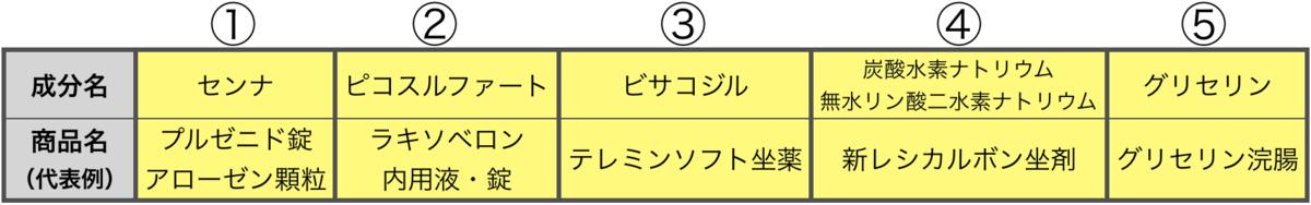 f:id:huji7:20201201020553p:plain