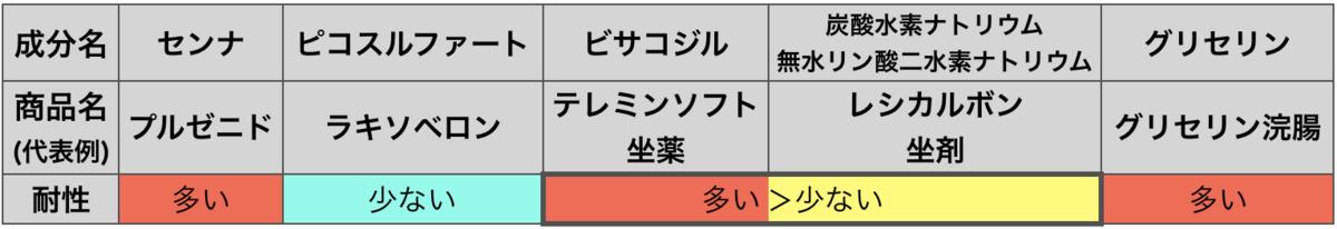 f:id:huji7:20201204224253p:plain