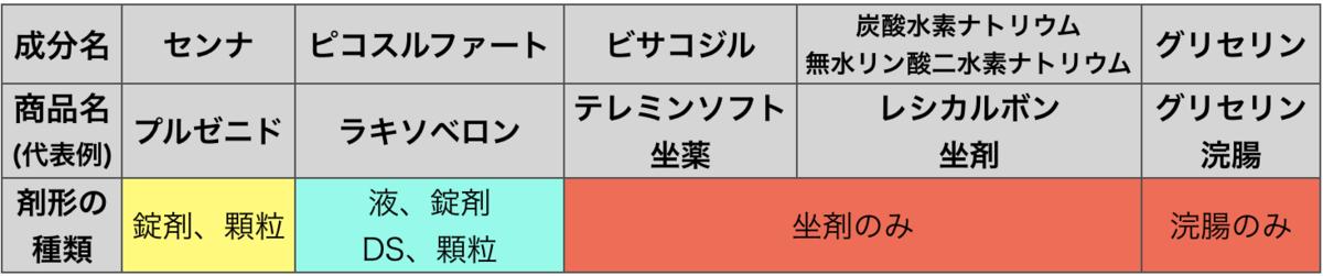 f:id:huji7:20201204224724p:plain