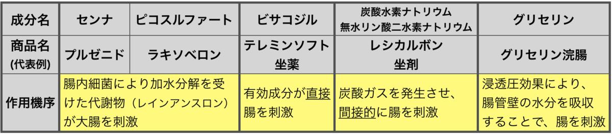 f:id:huji7:20201206220326p:plain