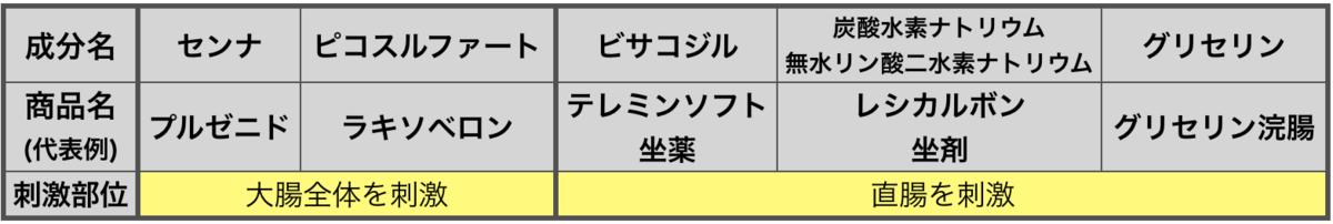f:id:huji7:20201206220838p:plain