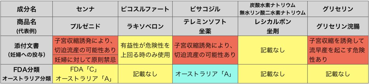 f:id:huji7:20201207214546p:plain