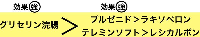 f:id:huji7:20201207220351p:plain