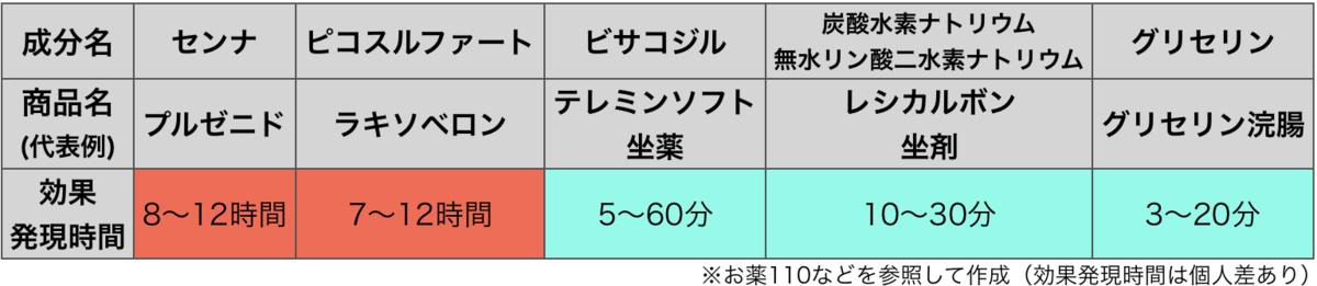 f:id:huji7:20201207222759p:plain