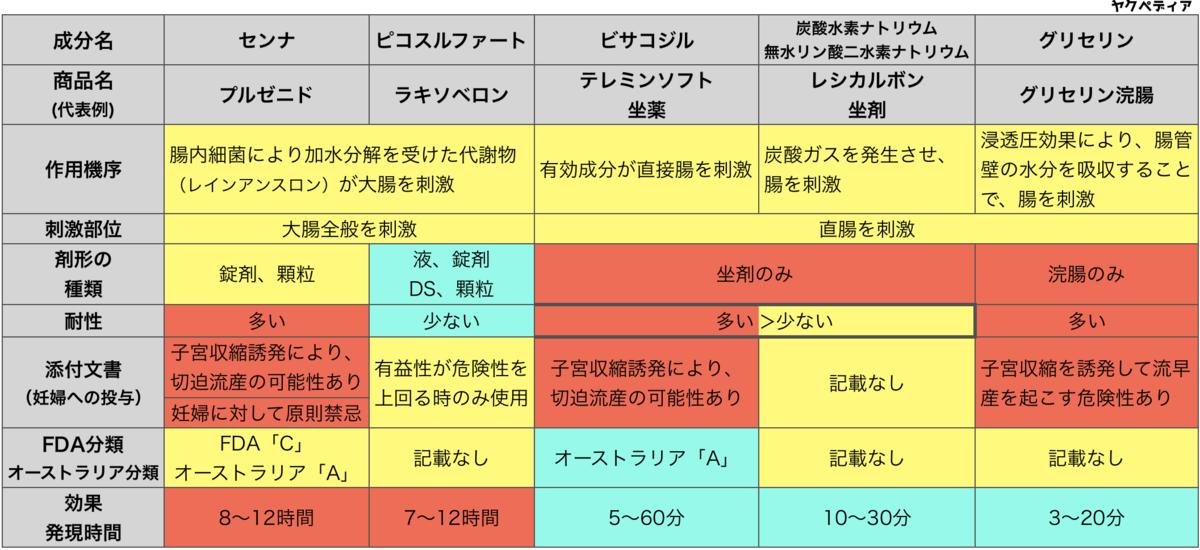 f:id:huji7:20201207223336p:plain