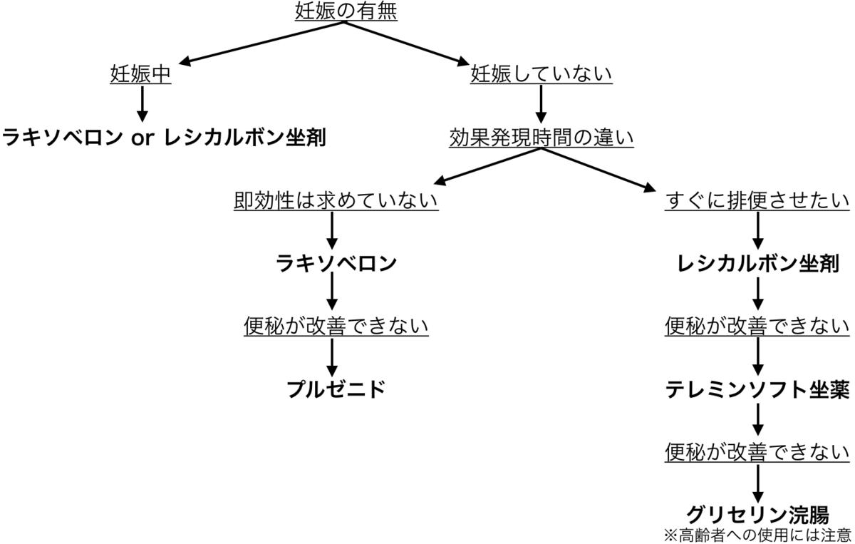 f:id:huji7:20201207225018p:plain