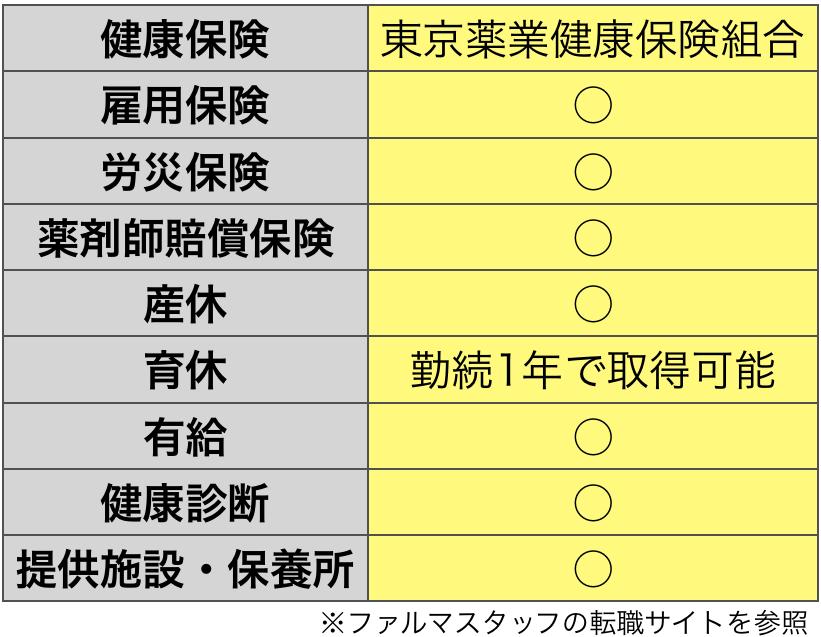 f:id:huji7:20201216234915p:plain