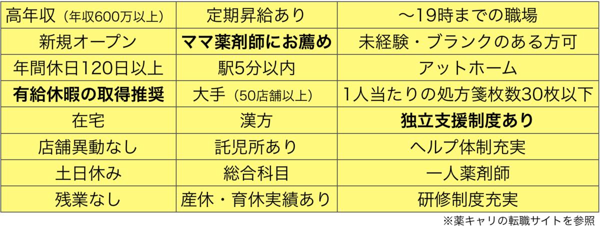 f:id:huji7:20201216235522p:plain