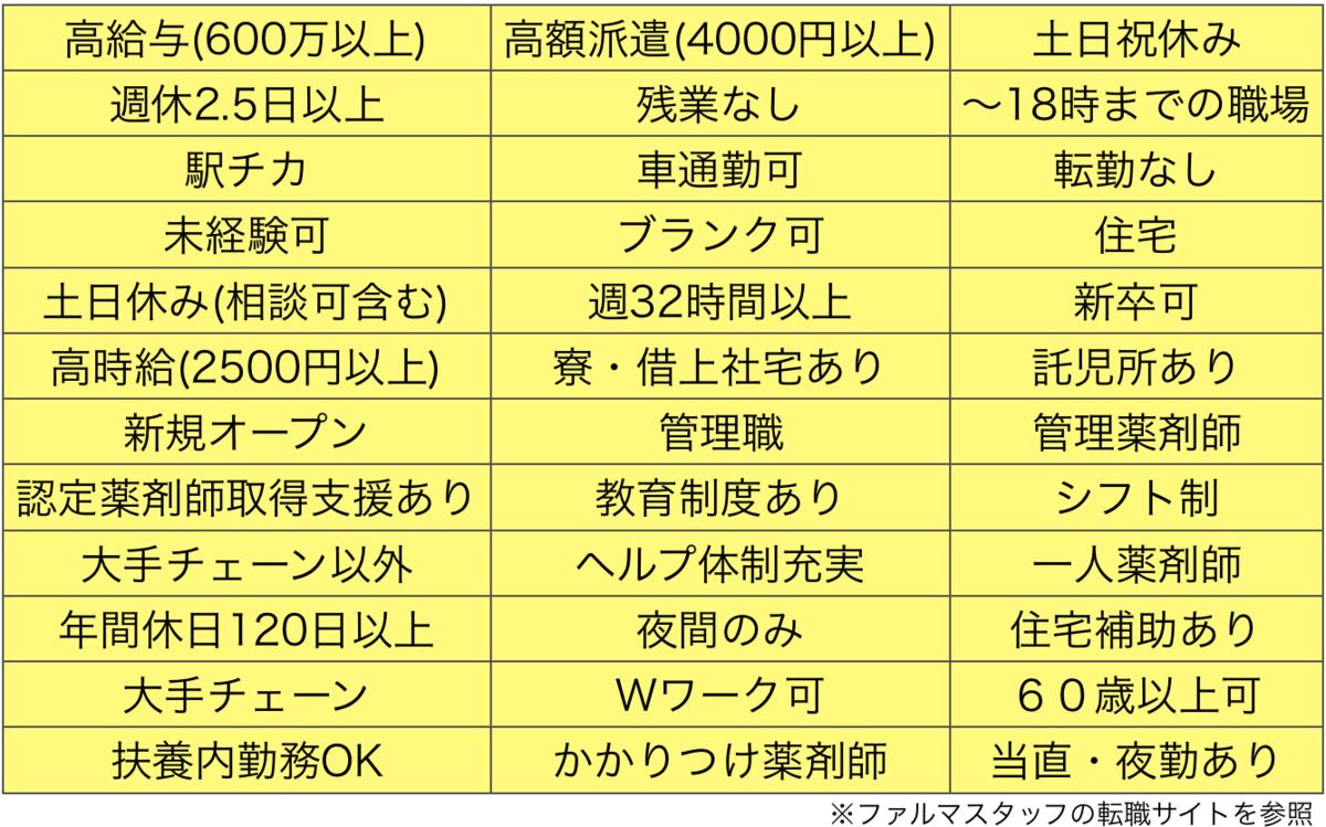 f:id:huji7:20201216235831p:plain