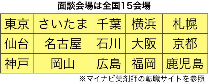 f:id:huji7:20201217000319p:plain
