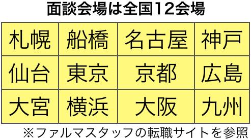 f:id:huji7:20201217001417p:plain