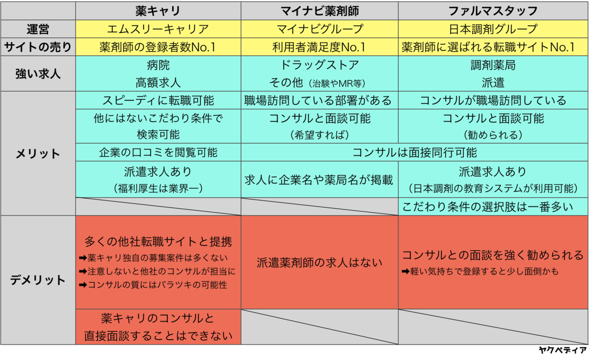 f:id:huji7:20201218221355p:plain