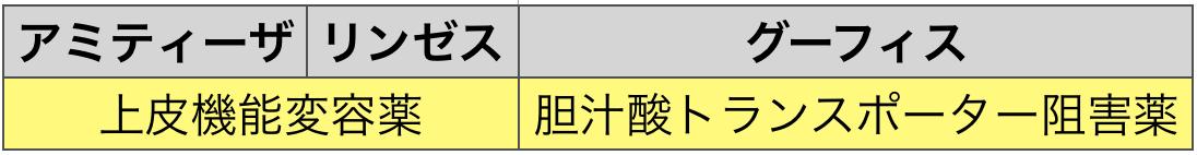 f:id:huji7:20210117000523p:plain