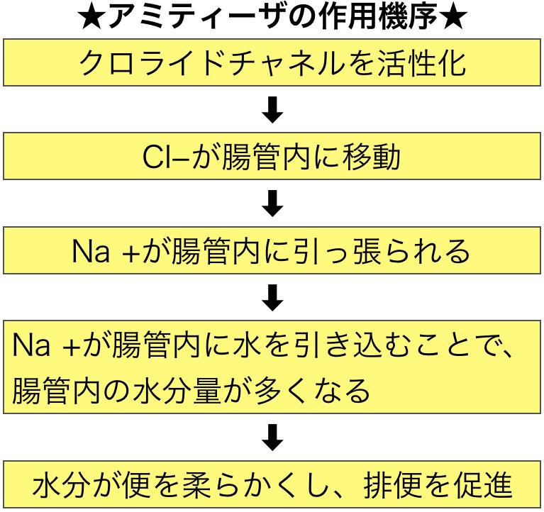 f:id:huji7:20210117214518p:plain