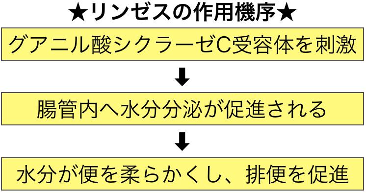 f:id:huji7:20210117215419p:plain