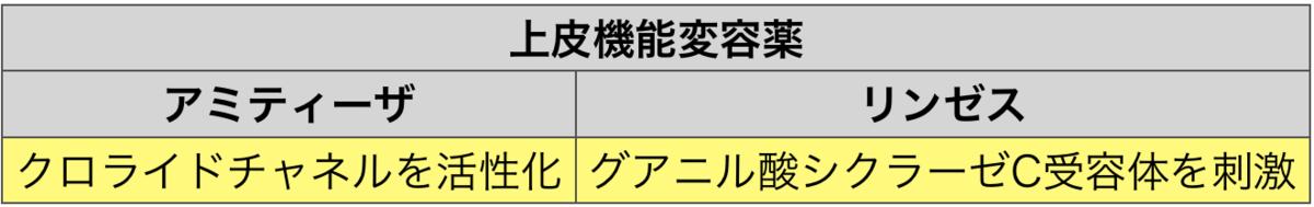 f:id:huji7:20210117220117p:plain
