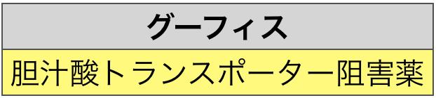 f:id:huji7:20210117221807p:plain