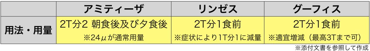 f:id:huji7:20210118011927p:plain