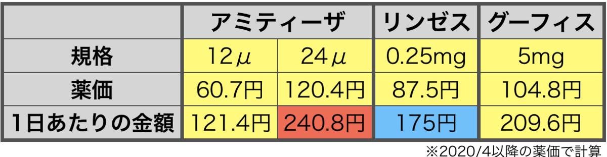 f:id:huji7:20210118012038p:plain