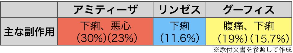 f:id:huji7:20210118014705p:plain