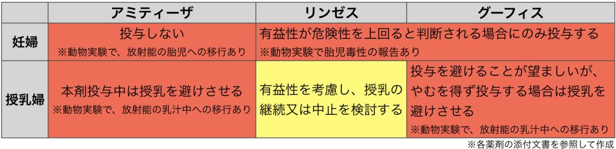 f:id:huji7:20210122154644p:plain