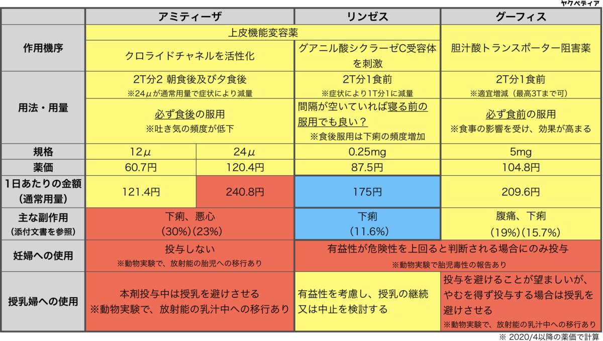 f:id:huji7:20210123000738p:plain